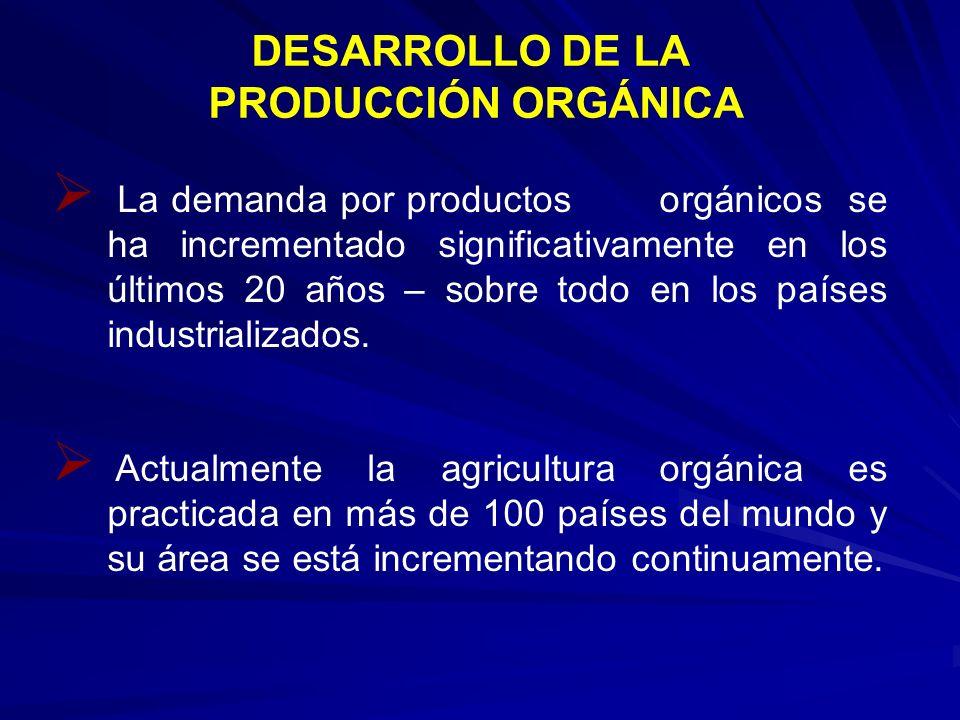 DESARROLLO DE LA PRODUCCIÓN ORGÁNICA