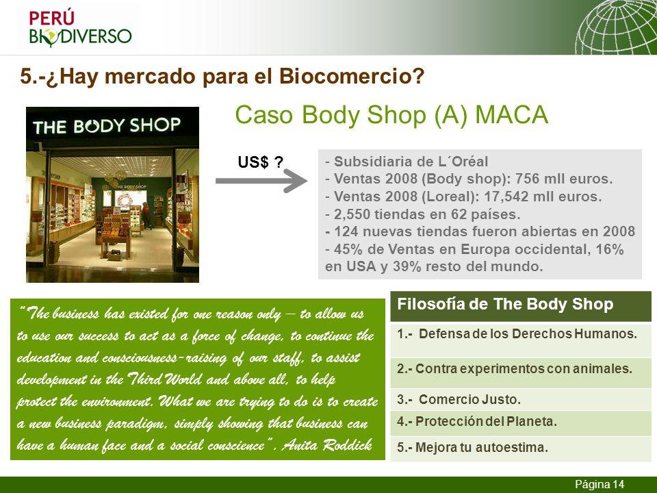 5.-¿Hay mercado para el Biocomercio