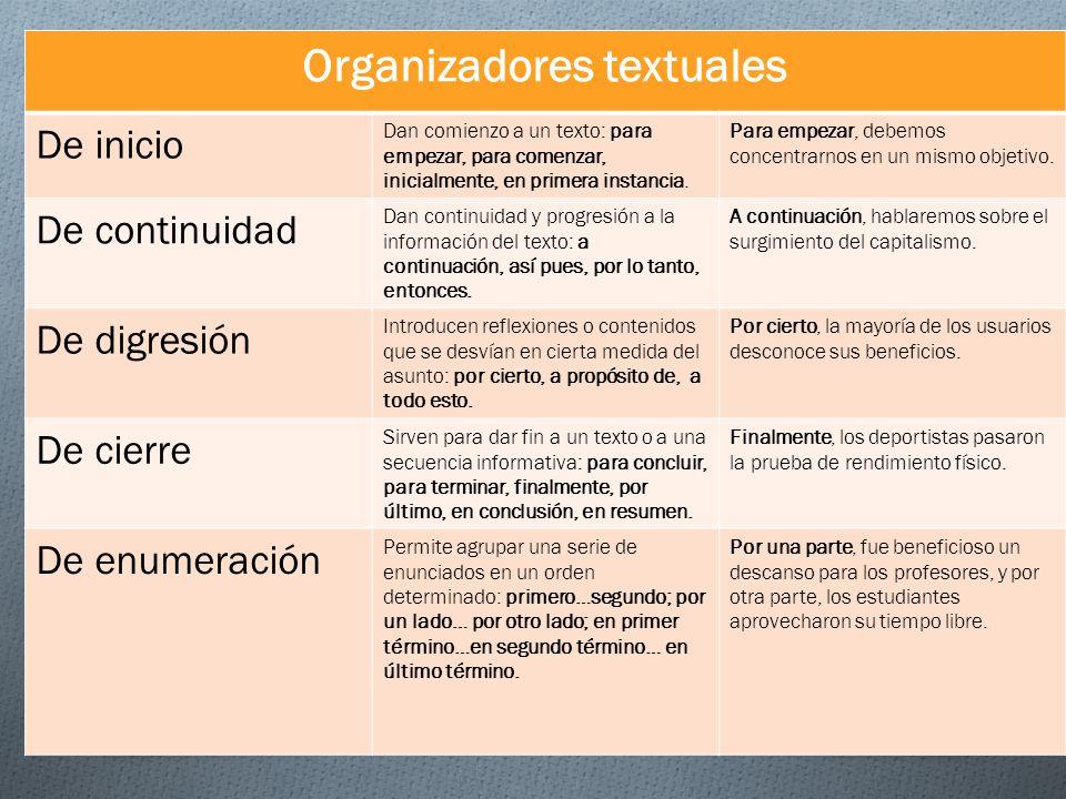 Organizadores textuales