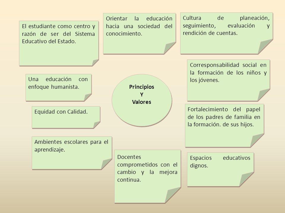 Principios Y. Valores. El estudiante como centro y razón de ser del Sistema Educativo del Estado.