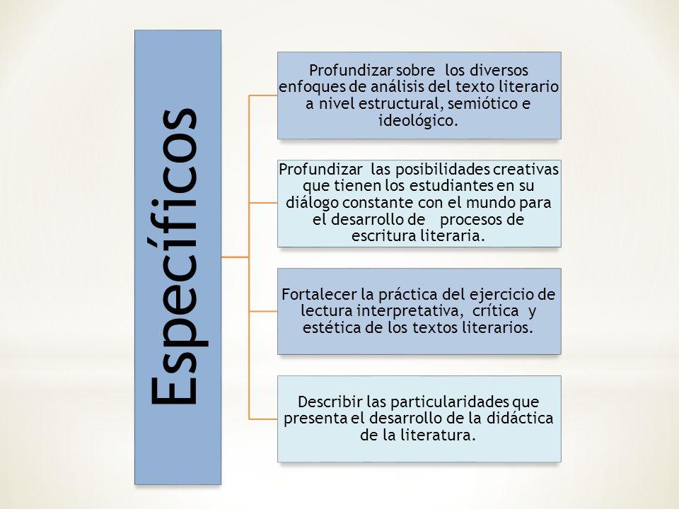 Específicos Profundizar sobre los diversos enfoques de análisis del texto literario a nivel estructural, semiótico e ideológico.
