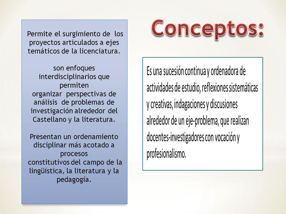 Facultad de Educación Conceptos: Permite el surgimiento de los proyectos articulados a ejes temáticos de la licenciatura.