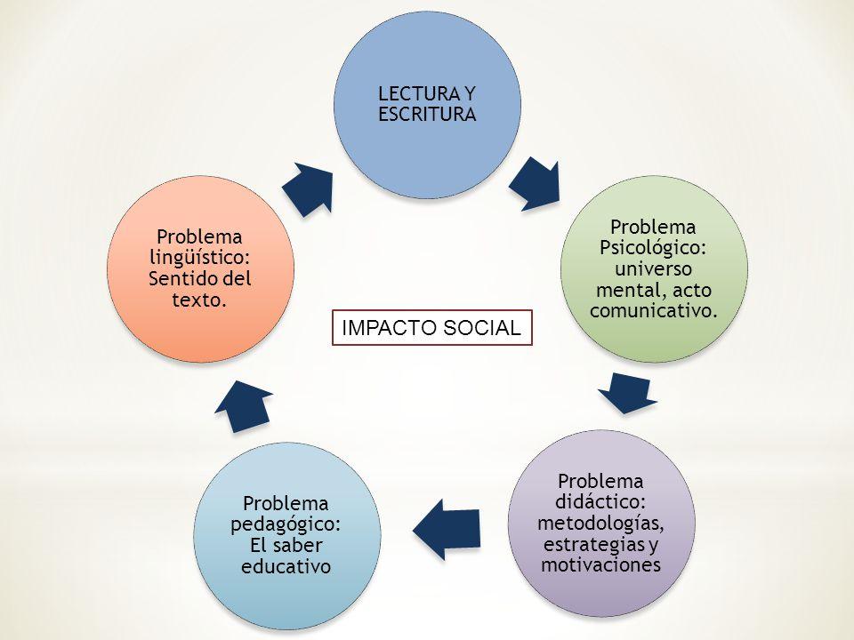 IMPACTO SOCIAL Facultad de Educación