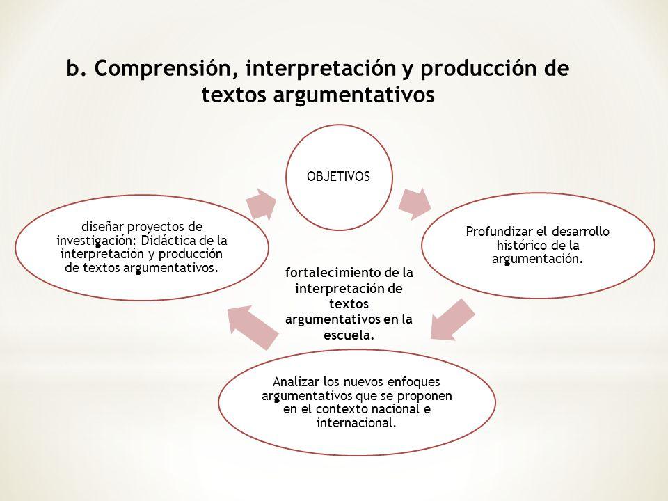 b. Comprensión, interpretación y producción de textos argumentativos