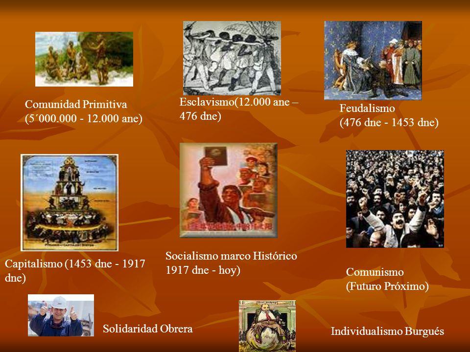La Historia en Imágenes -Una Forma Gráfica de Ver el Mundo-