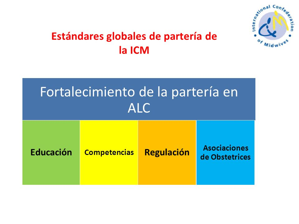 Estándares globales de partería de la ICM
