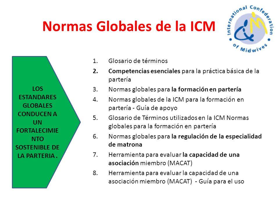 Normas Globales de la ICM