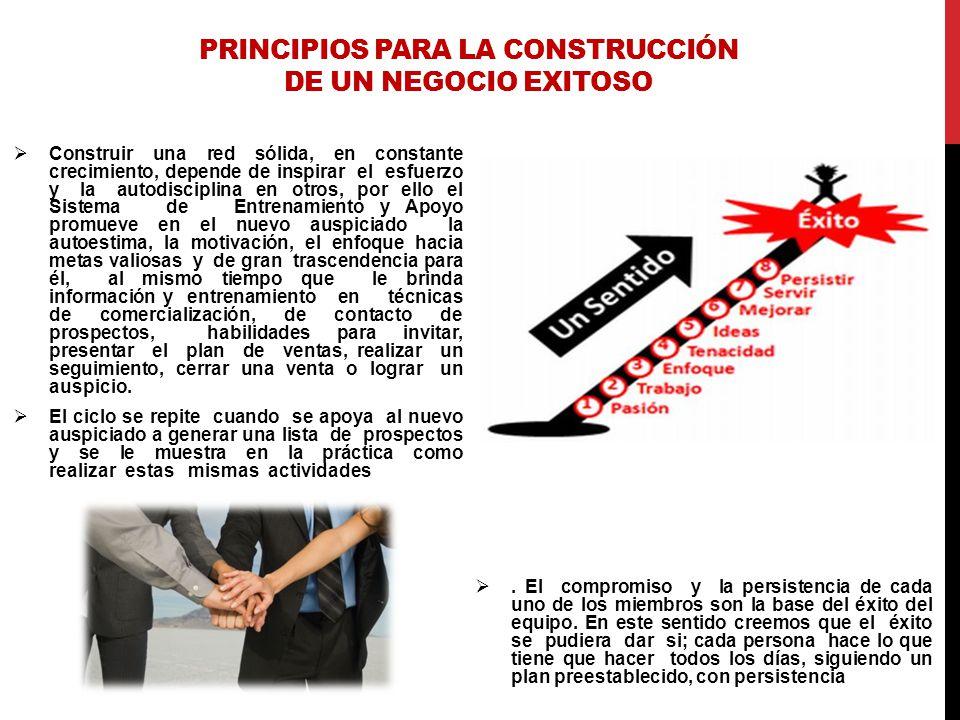 Principios para la construcción de un NEGOCIO exitoso