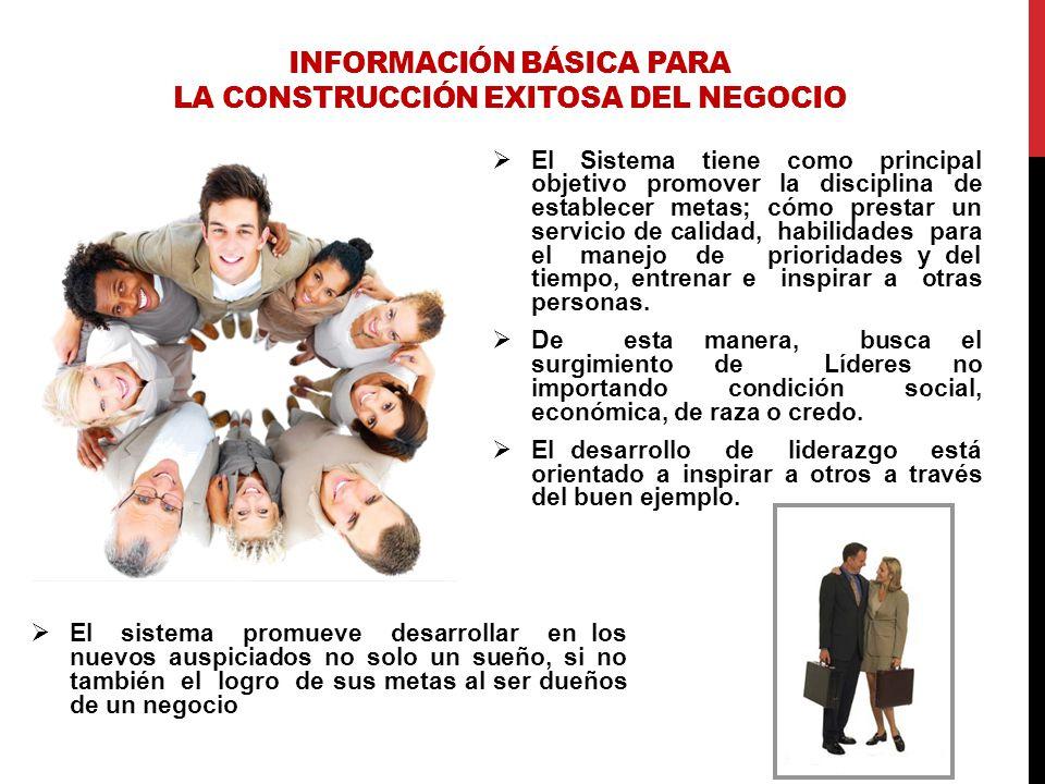 Información básica para la construcción EXITOSA del NEGOCIO