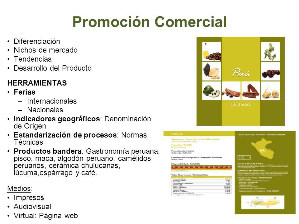 Promoción Comercial Diferenciación Nichos de mercado Tendencias