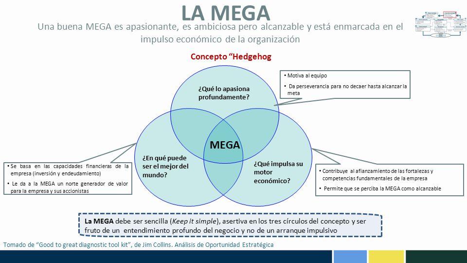LA MEGA Una buena MEGA es apasionante, es ambiciosa pero alcanzable y está enmarcada en el impulso económico de la organización.