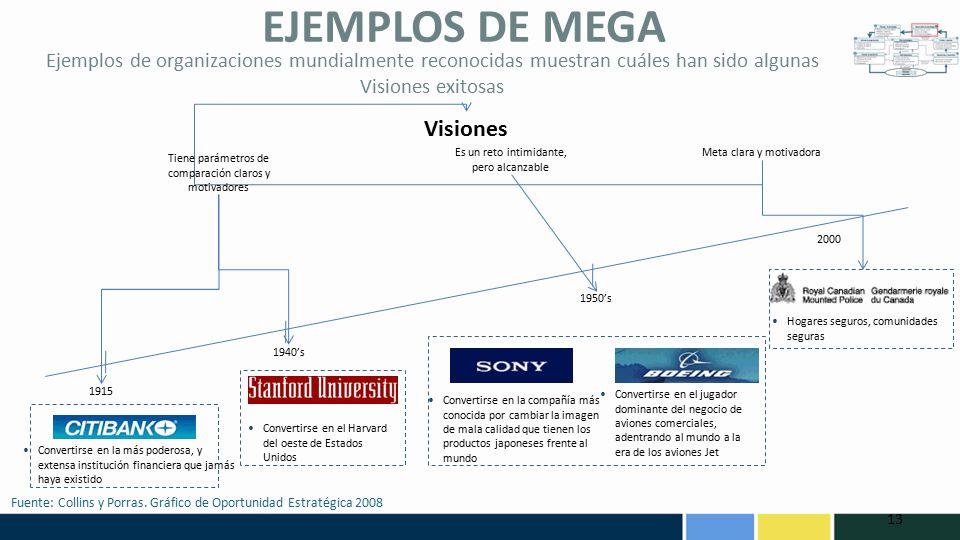 EJEMPLOS DE MEGA Visiones