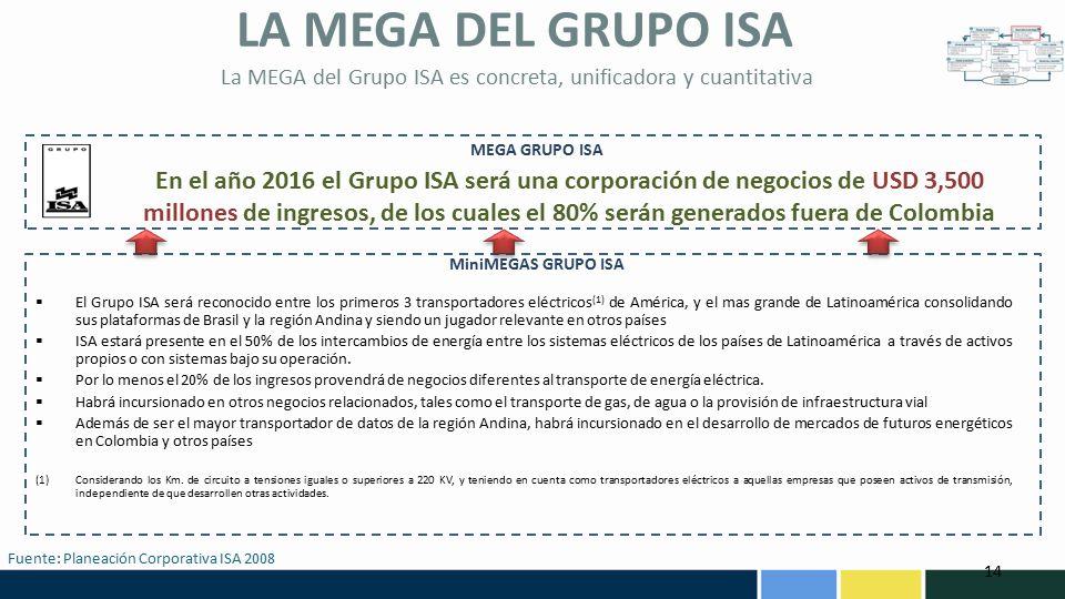 La MEGA del Grupo ISA es concreta, unificadora y cuantitativa