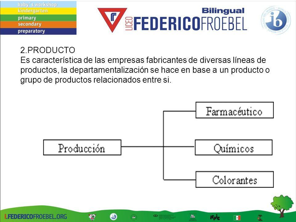 2.PRODUCTO
