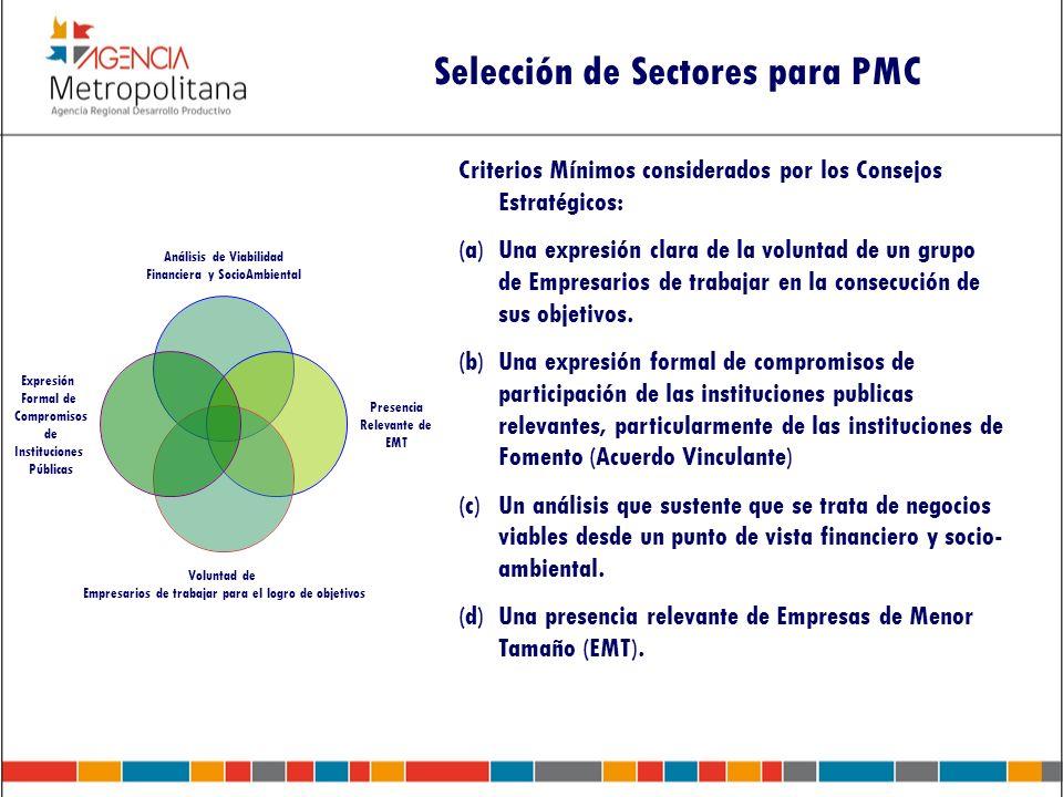Selección de Sectores para PMC
