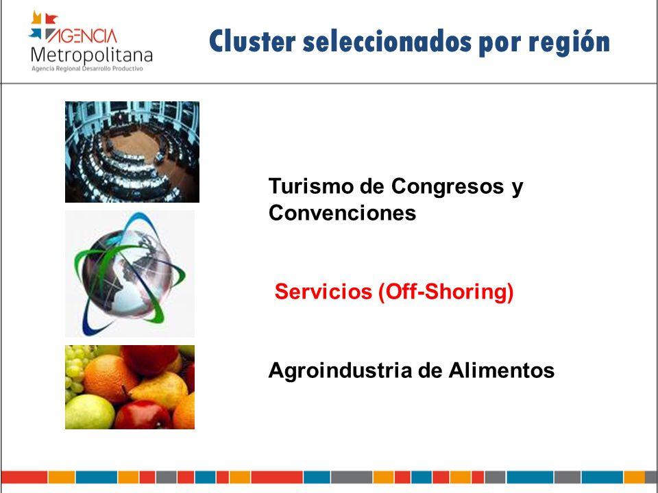 Cluster seleccionados por región