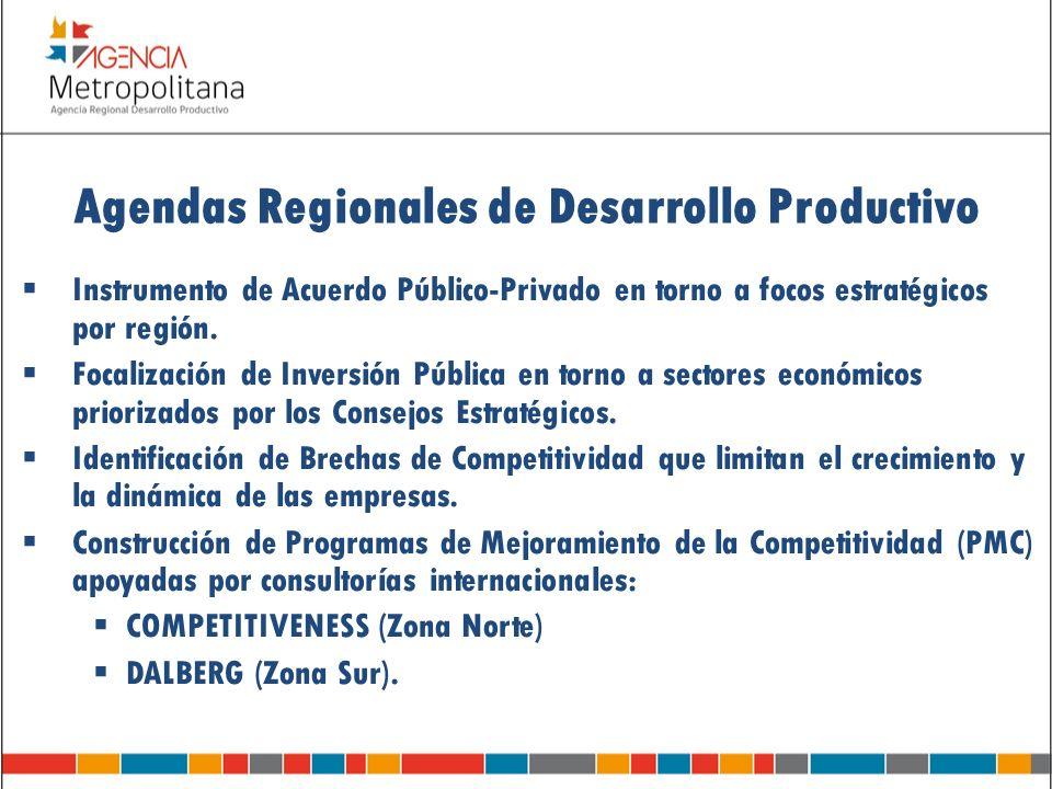 Agendas Regionales de Desarrollo Productivo