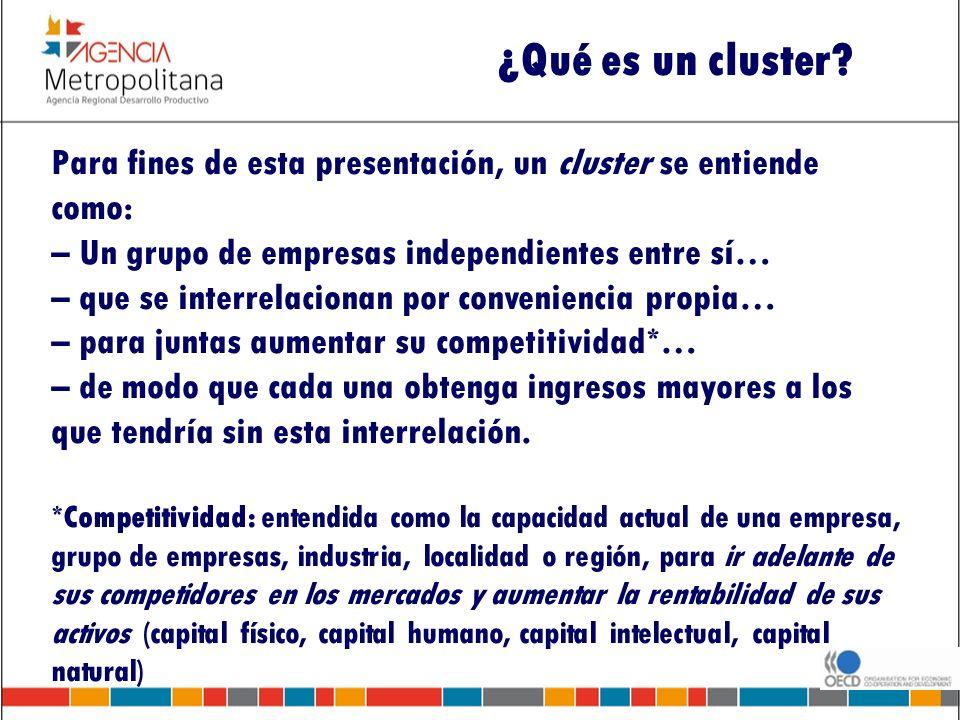 ¿Qué es un cluster Para fines de esta presentación, un cluster se entiende como: – Un grupo de empresas independientes entre sí…