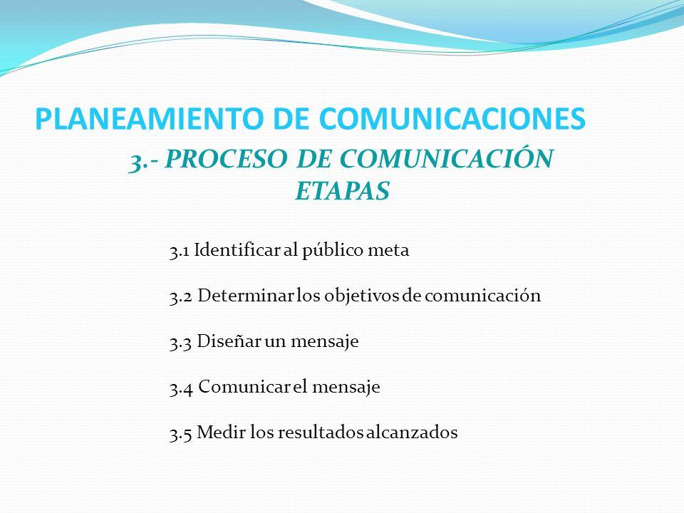 PLANEAMIENTO DE COMUNICACIONES