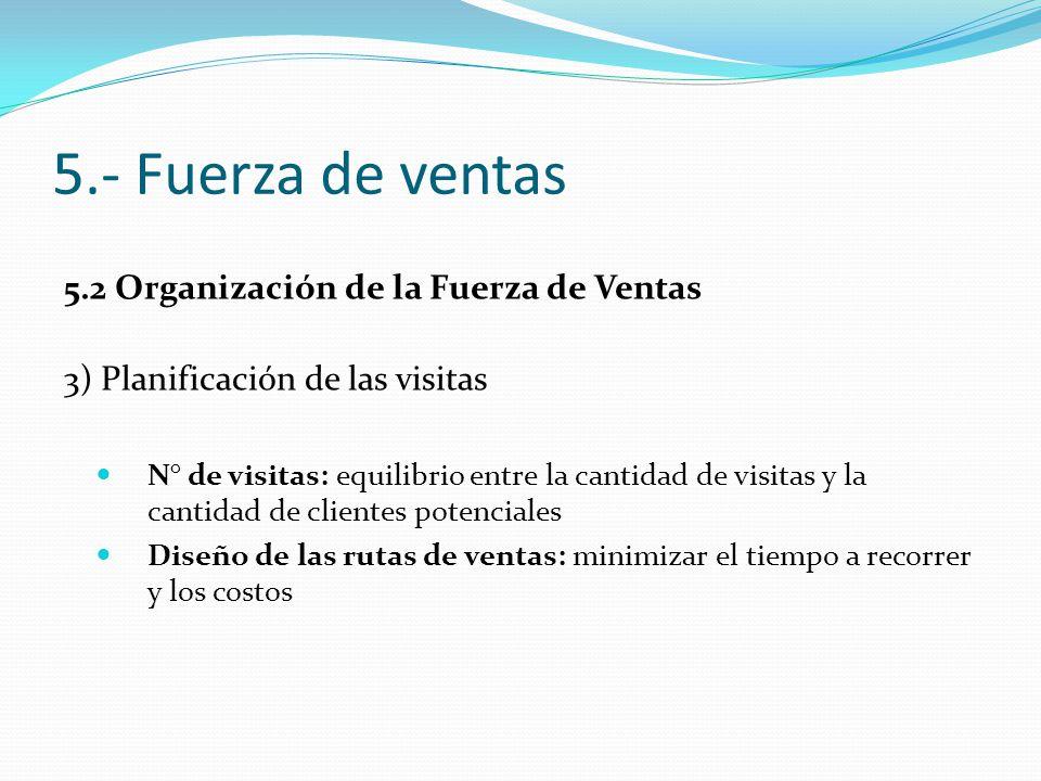 5.- Fuerza de ventas 5.2 Organización de la Fuerza de Ventas