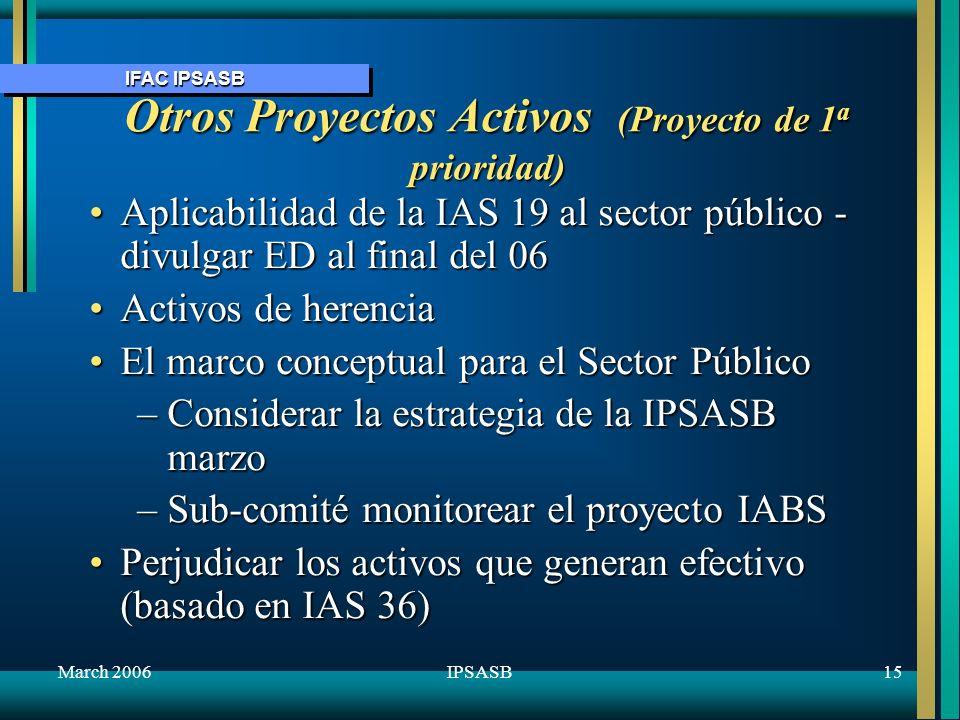 Otros Proyectos Activos (Proyecto de 1a prioridad)