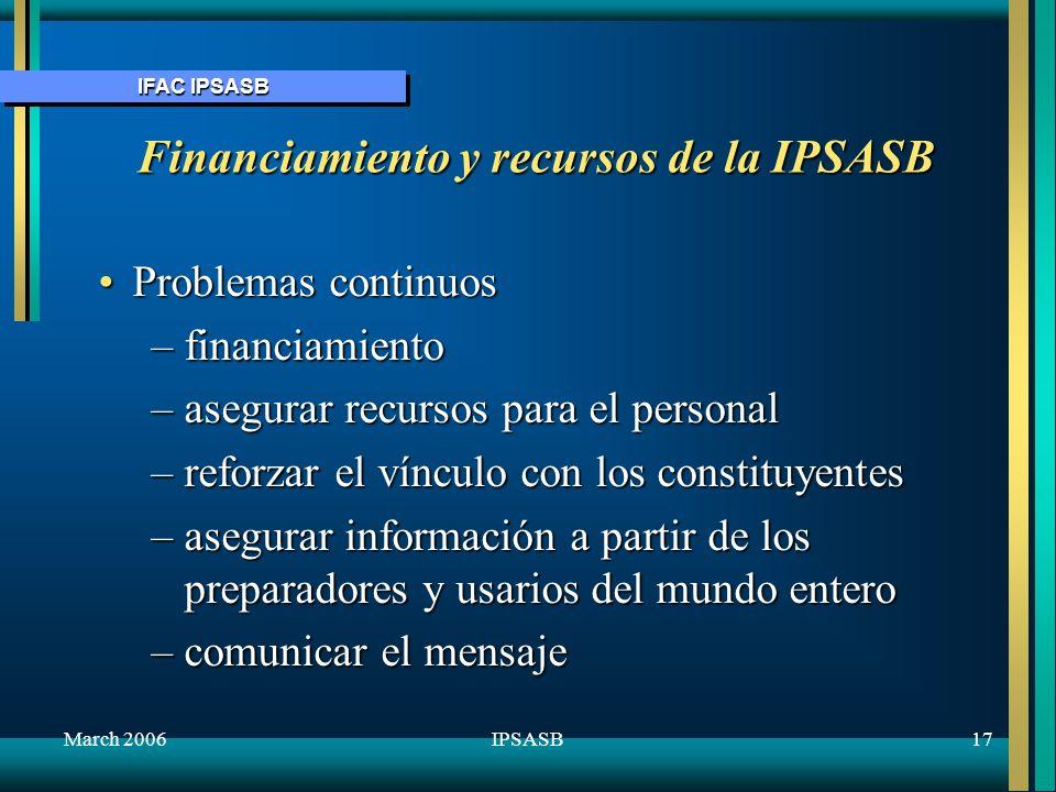 Financiamiento y recursos de la IPSASB