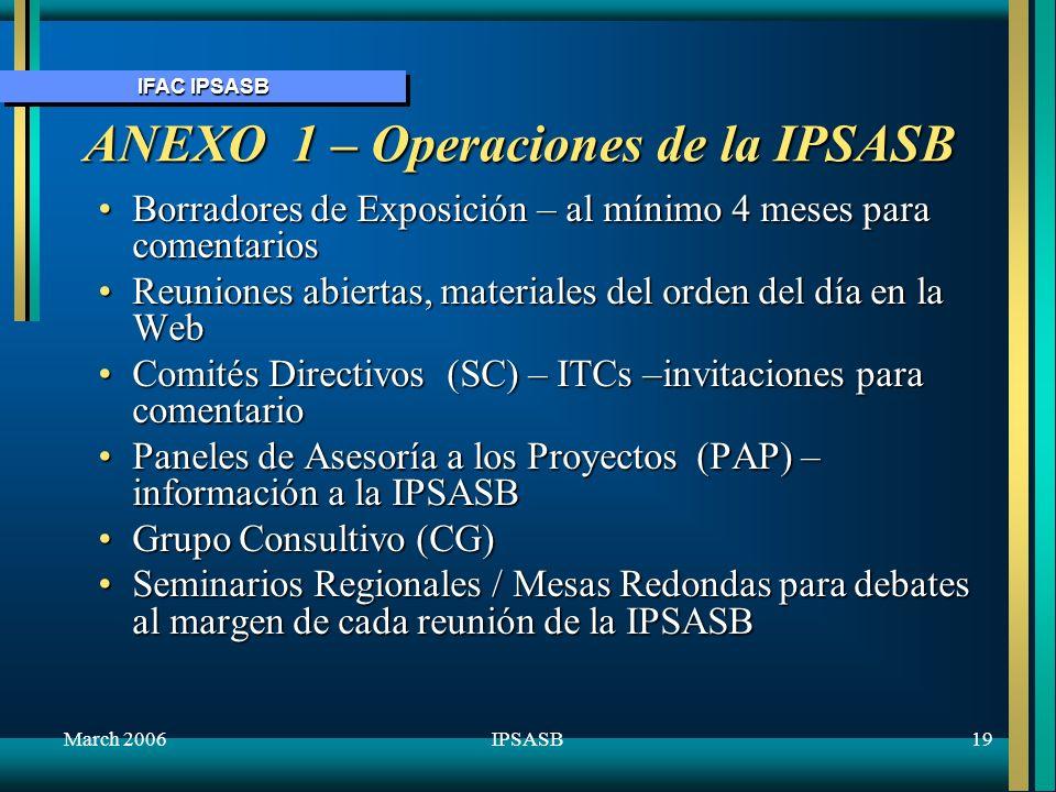 ANEXO 1 – Operaciones de la IPSASB