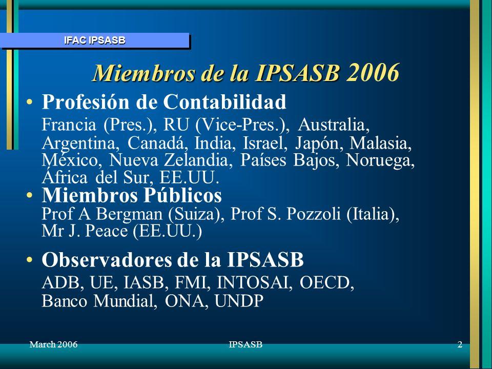 ADB, UE, IASB, FMI, INTOSAI, OECD,