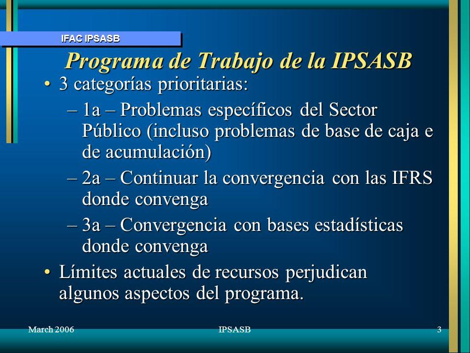 Programa de Trabajo de la IPSASB