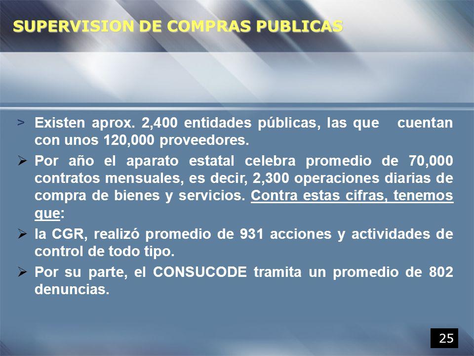 SUPERVISION DE COMPRAS PUBLICAS