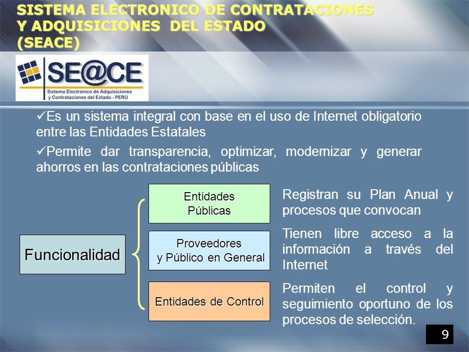 SISTEMA ELECTRONICO DE CONTRATACIONES Y ADQUISICIONES DEL ESTADO