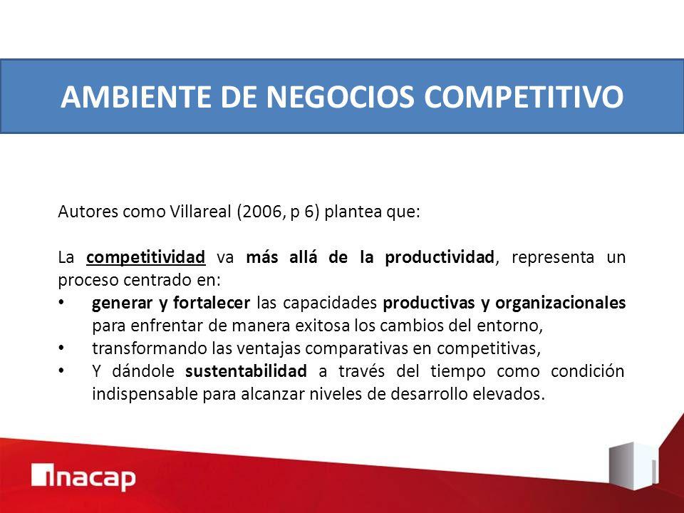 AMBIENTE DE NEGOCIOS COMPETITIVO