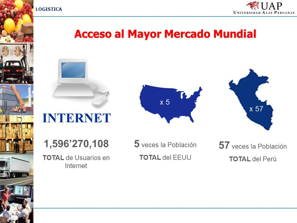 Acceso al Mayor Mercado Mundial
