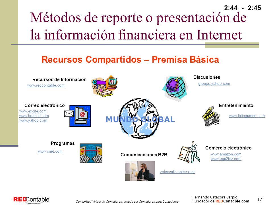 2:44 - 2:45 Métodos de reporte o presentación de la información financiera en Internet. Recursos Compartidos – Premisa Básica.