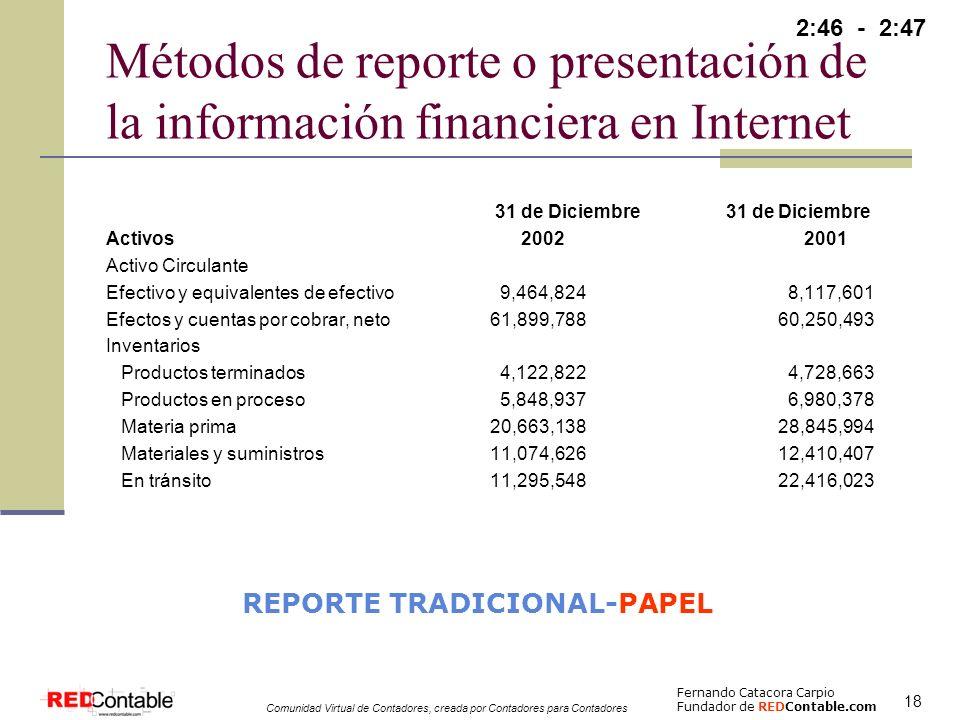 2:46 - 2:47 Métodos de reporte o presentación de la información financiera en Internet. 31 de Diciembre 31 de Diciembre.