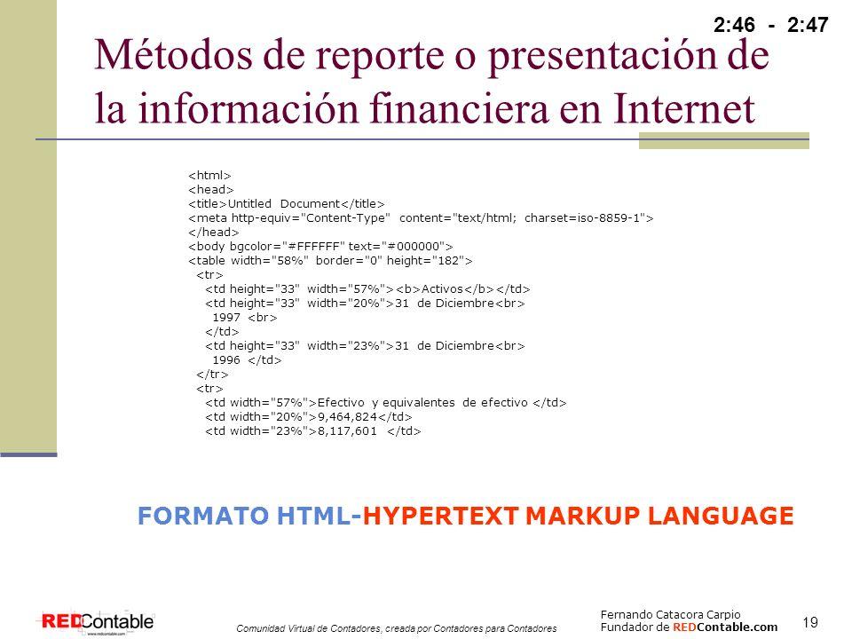 2:46 - 2:47 Métodos de reporte o presentación de la información financiera en Internet. <html> <head>