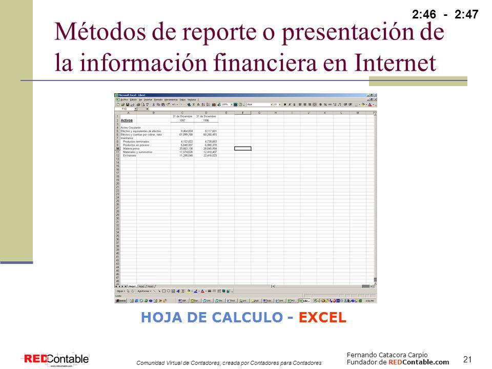 2:46 - 2:47 Métodos de reporte o presentación de la información financiera en Internet.