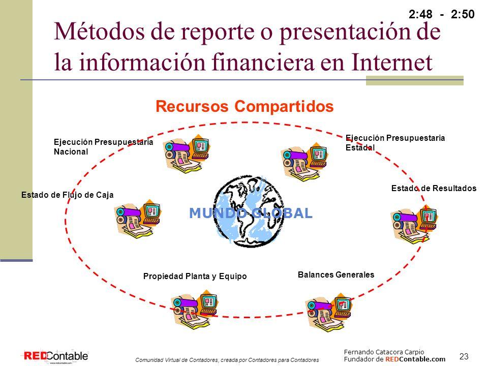 2:48 - 2:50 Métodos de reporte o presentación de la información financiera en Internet. Recursos Compartidos.