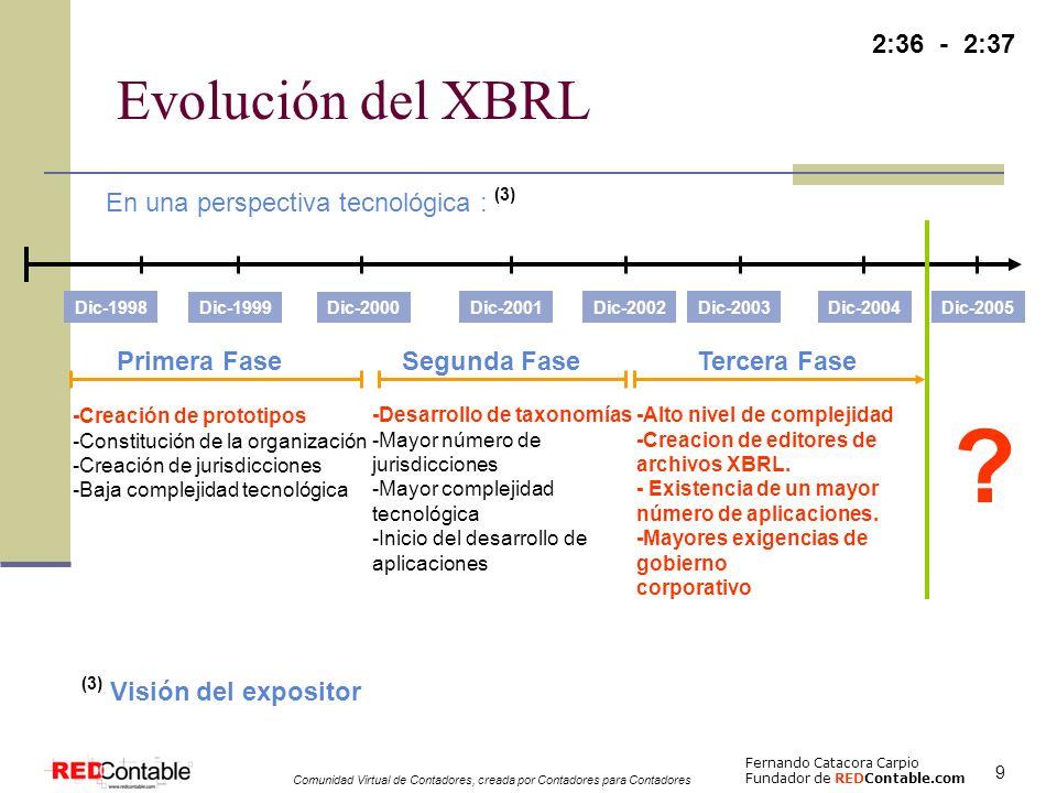 Evolución del XBRL 2:36 - 2:37 En una perspectiva tecnológica : (3)