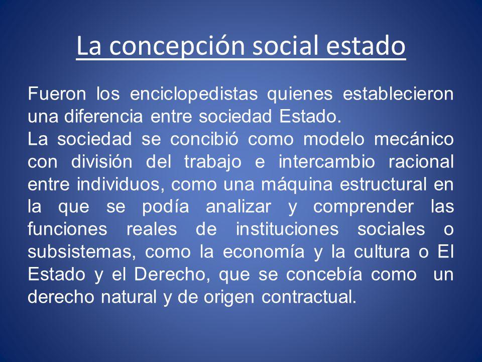 La concepción social estado