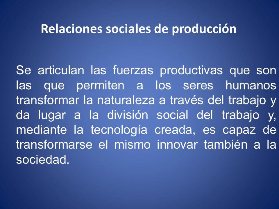 Relaciones sociales de producción