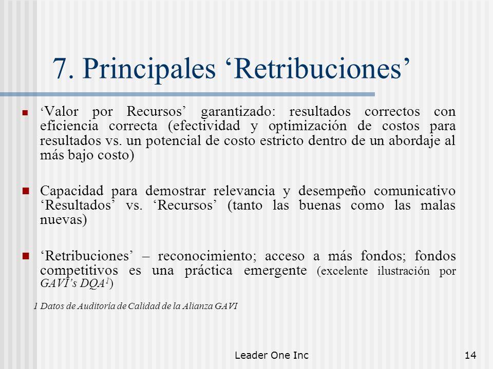 7. Principales 'Retribuciones'