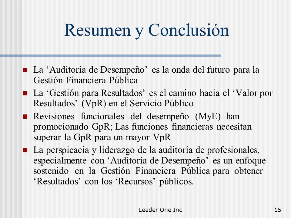 Resumen y Conclusión La 'Auditoría de Desempeño' es la onda del futuro para la Gestión Financiera Pública.