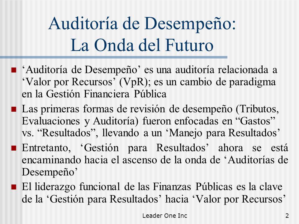 Auditoría de Desempeño: La Onda del Futuro