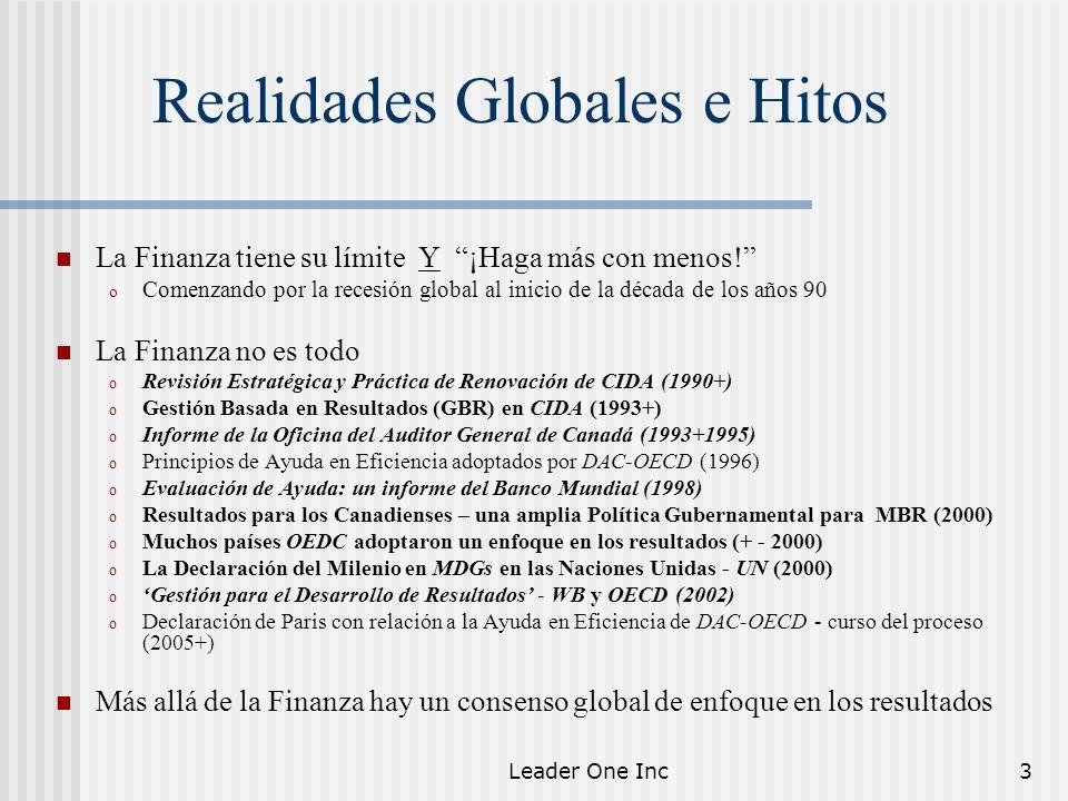 Realidades Globales e Hitos