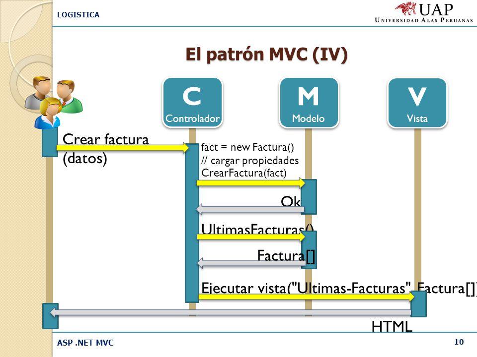 C M V El patrón MVC (IV) Crear factura (datos) Ok UltimasFacturas()