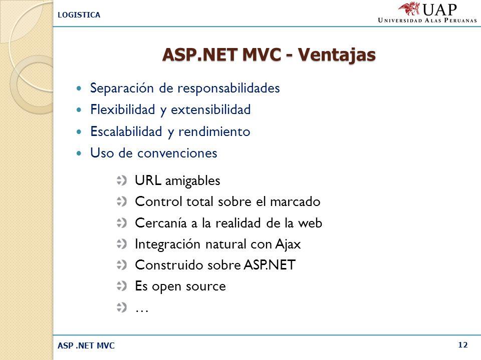ASP.NET MVC - Ventajas Separación de responsabilidades
