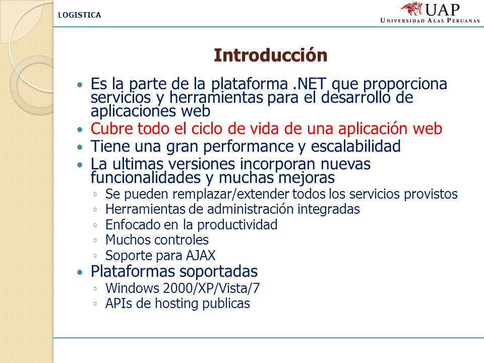 Introducción Es la parte de la plataforma .NET que proporciona servicios y herramientas para el desarrollo de aplicaciones web.