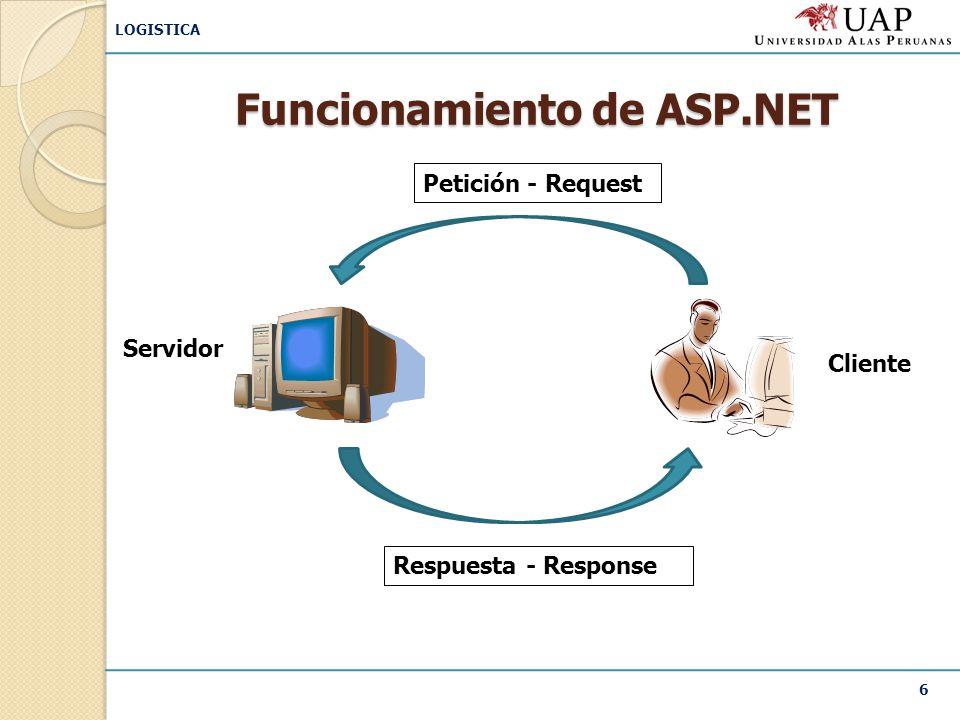 Funcionamiento de ASP.NET