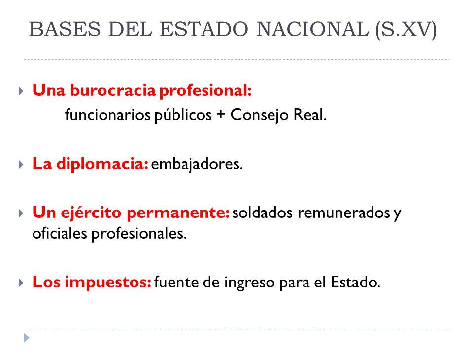 BASES DEL ESTADO NACIONAL (S.XV)